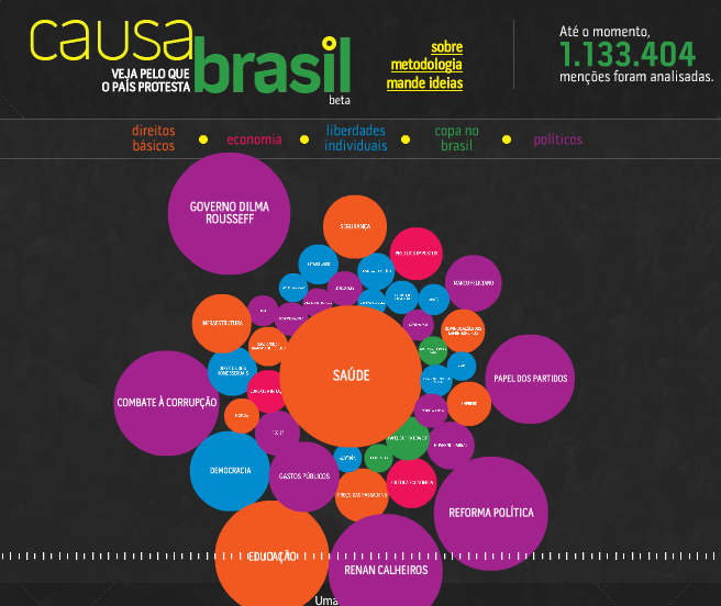 causa_brasil_05_07_13